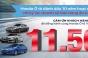 Honda Việt Nam tạo nên mốc kỷ lục về doanh số bán theo năm ấn tượng 5 năm liên tiếp